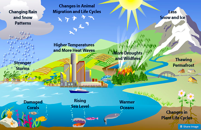 10-climate-effects-EPA